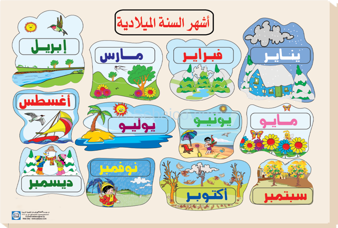 Resultat De Recherche D Images Pour شهور السنة Language Levels Arabic Lessons Teaching Techniques