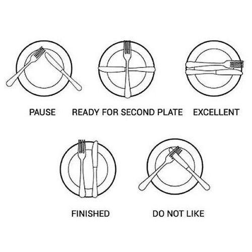 Significado de como dejar los cubiertos en la mesa despu s for Colocacion de los cubiertos en una mesa