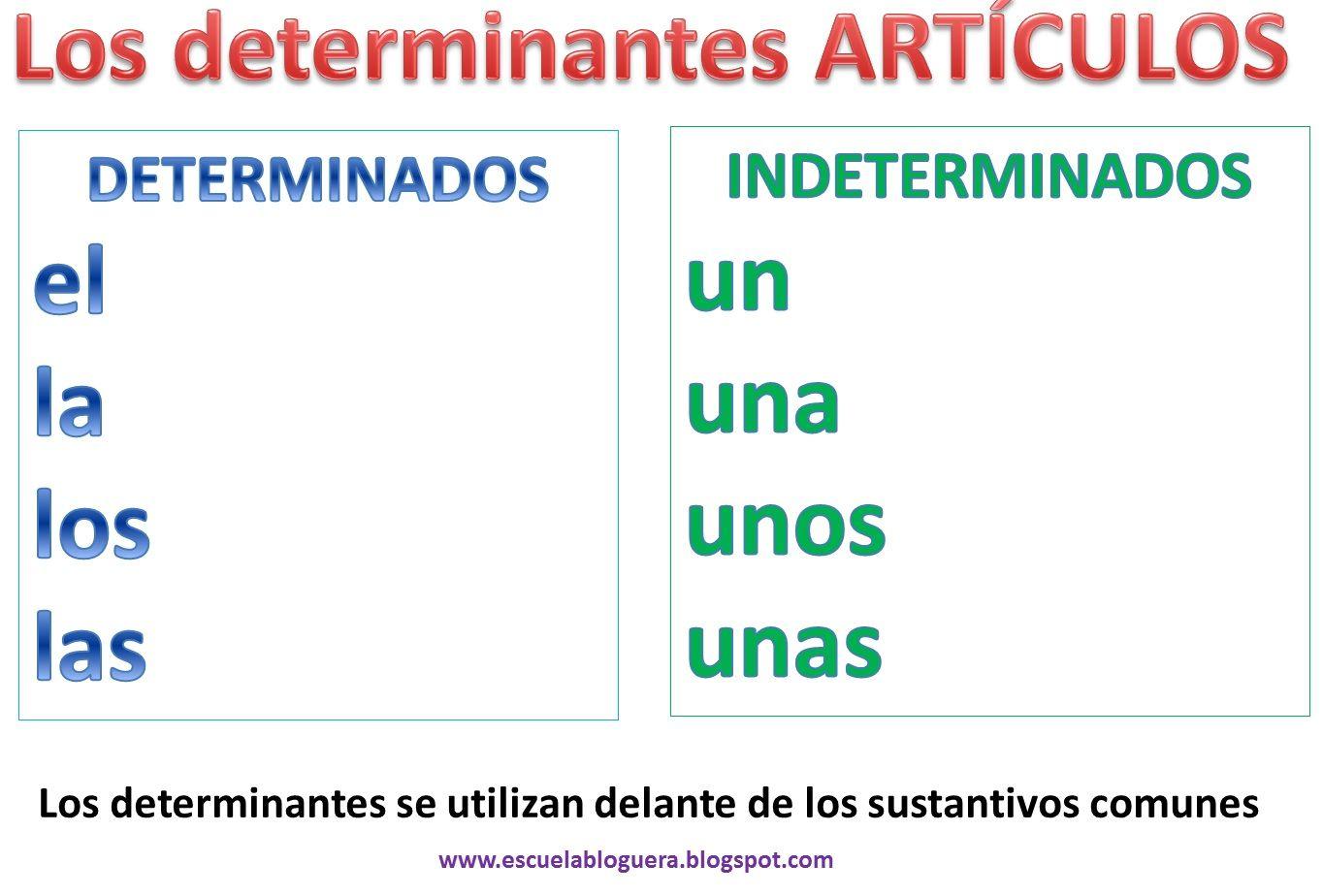 Escuela Bloguera Los Determinantes El Artículo Aprender Español Educación Español Palabras Silabas