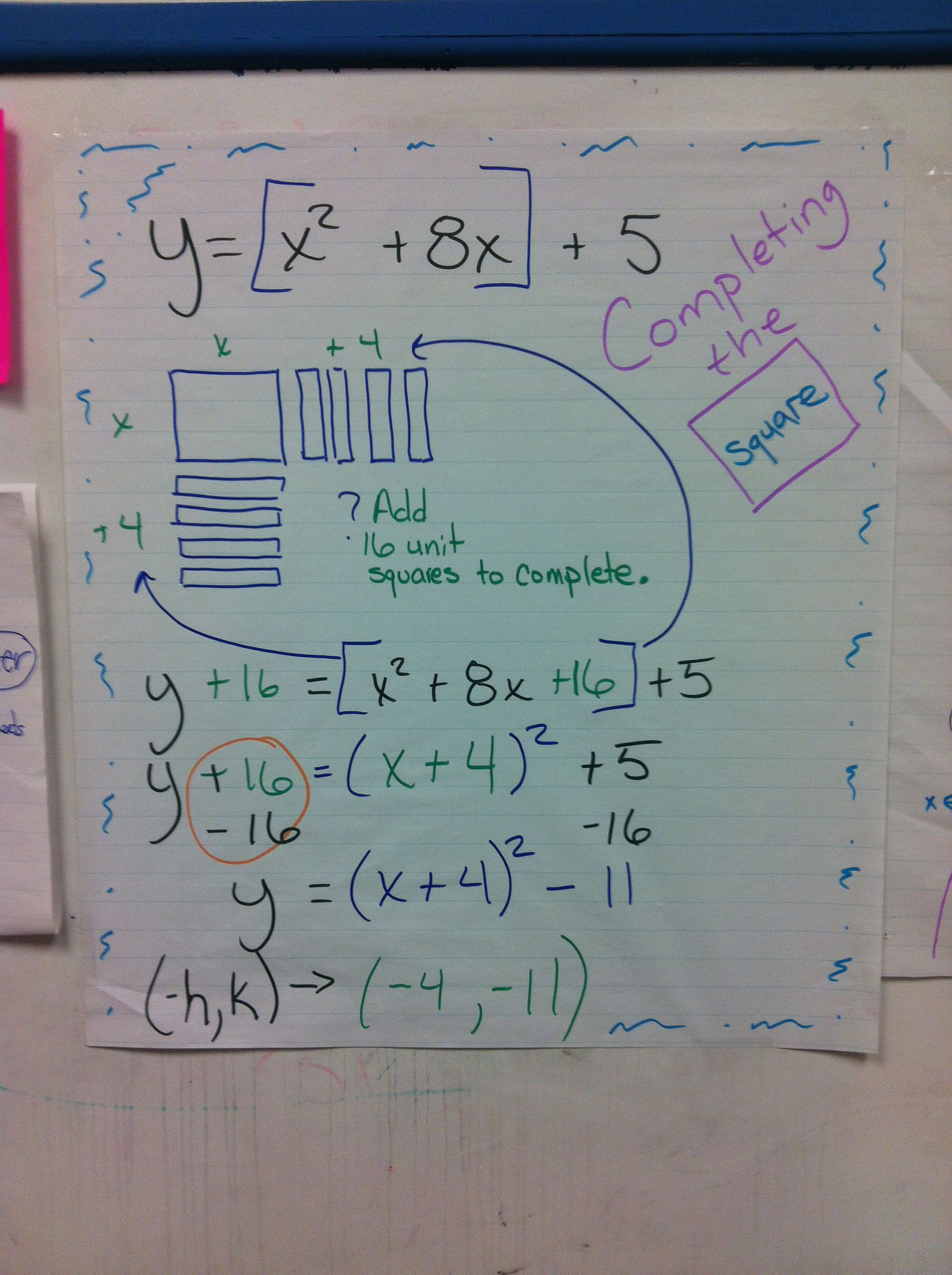 Finding The Vertex Of A Quadratic Equation By Completing