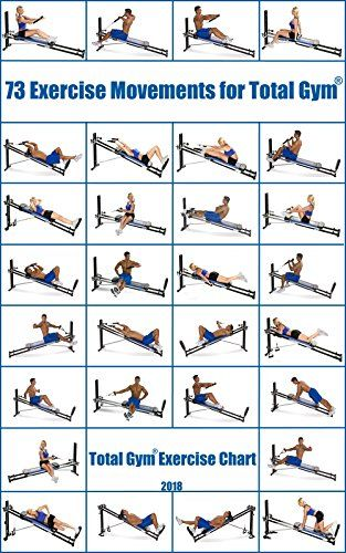 73 Exercise Movements For Total Gym Total Gym Exercise Chart