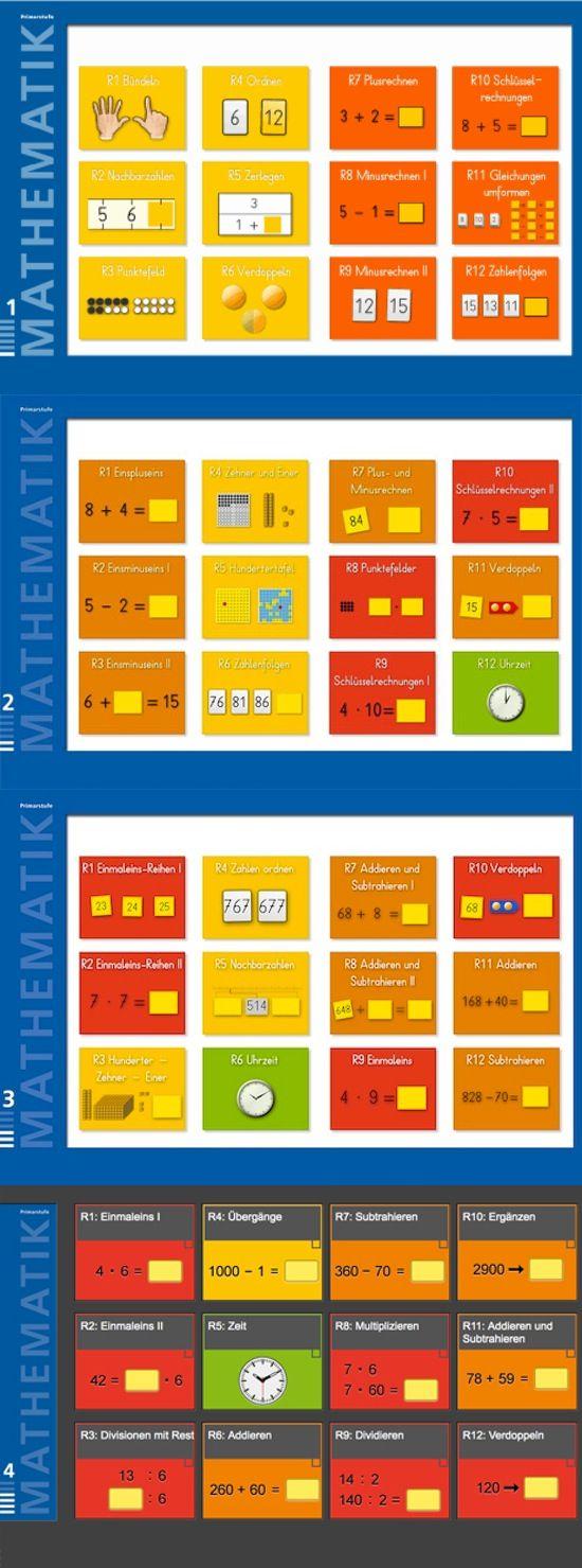 Fantastisch Online Matheblätter Ideen - Gemischte Übungen ...