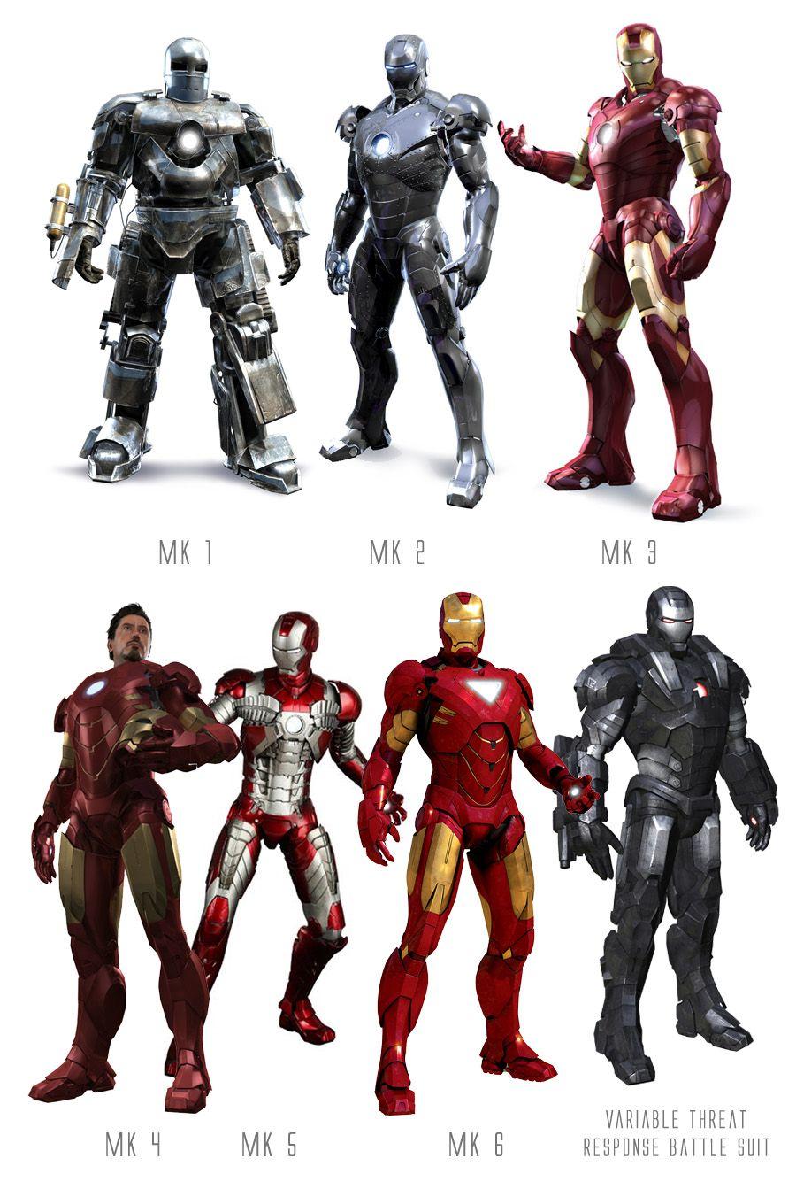 iron-man-movie-suits | IronMan Armors | Pinterest | Iron ...