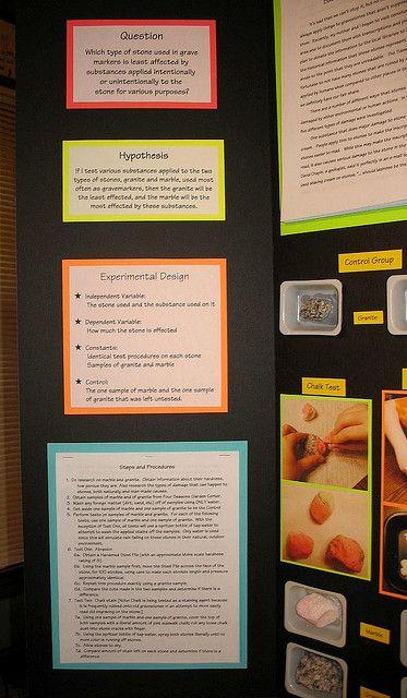 6th Grade Science Fair Display Boards