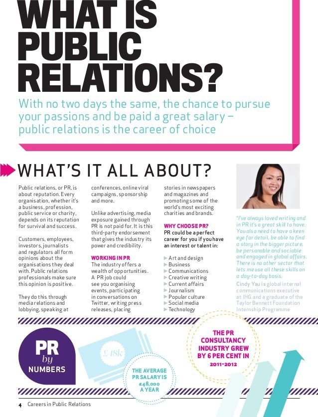Careers in Public Relations Young Creative Entrepreneurs - resume for public relations
