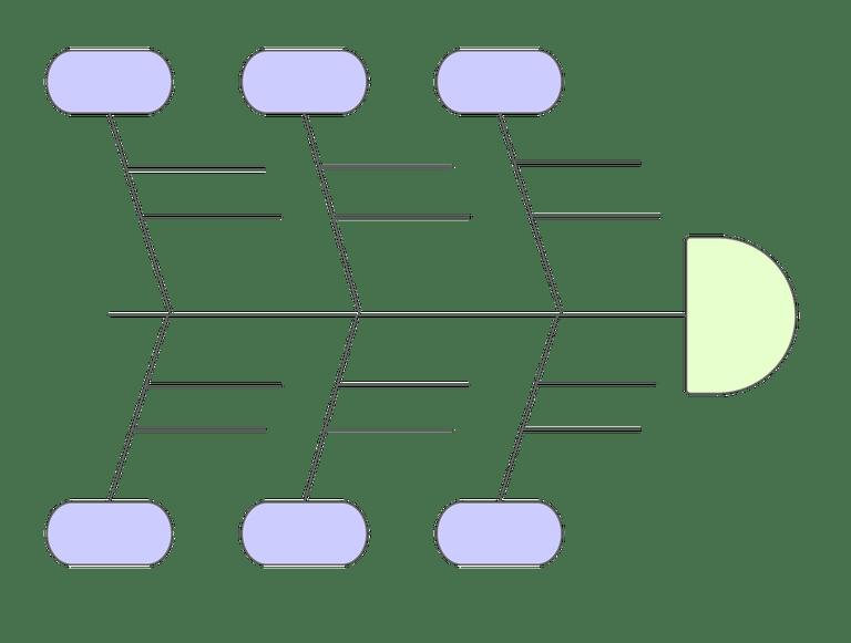 fishbone-diagram-template-5 | Templates, Diagram, Best ...