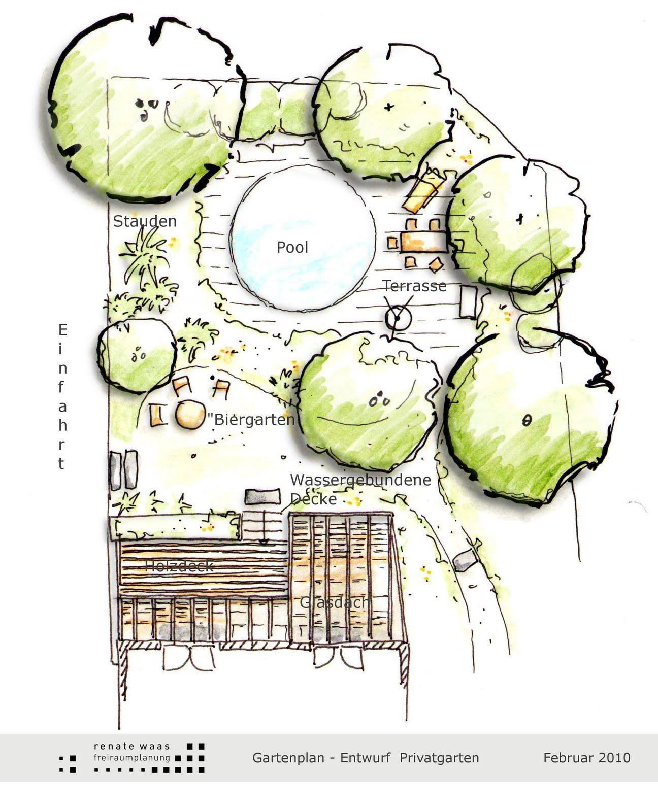 Diy Holzdeck Aus Larche Und Cotten Stahltroge Bauen Im Geniesser Garten Hier Der Gartenpl Landscape Design Drawings Modern Garden Design Garden Design Plans