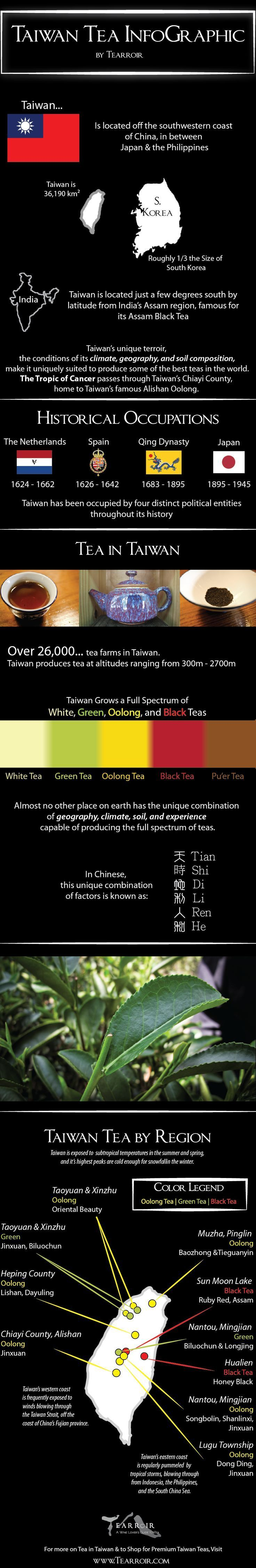 all about taiwan culture