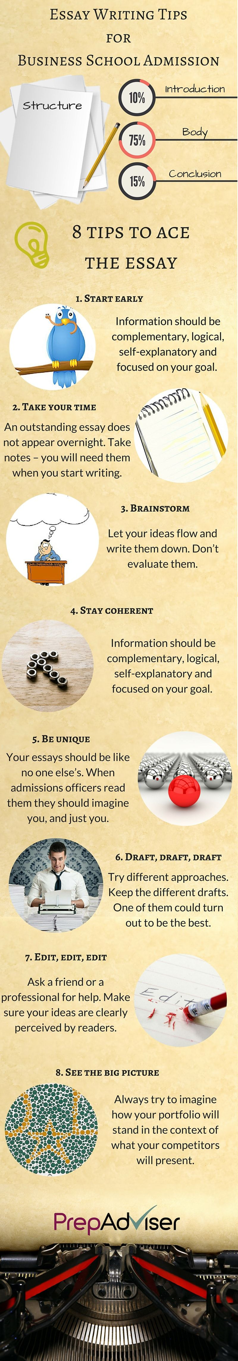 Very Informative Infographic About Tips In Essay Writing For B