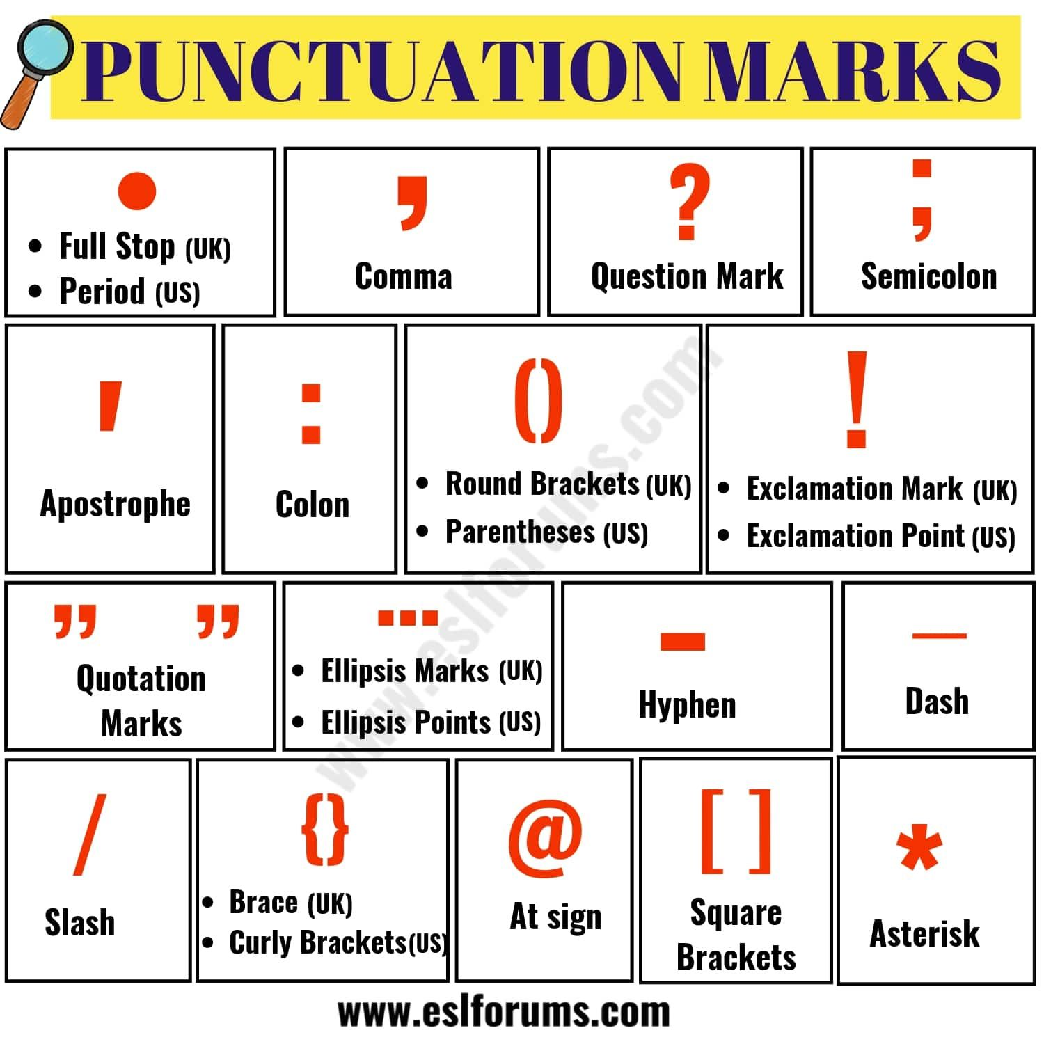 Important Punctuation Marks In English Grammar