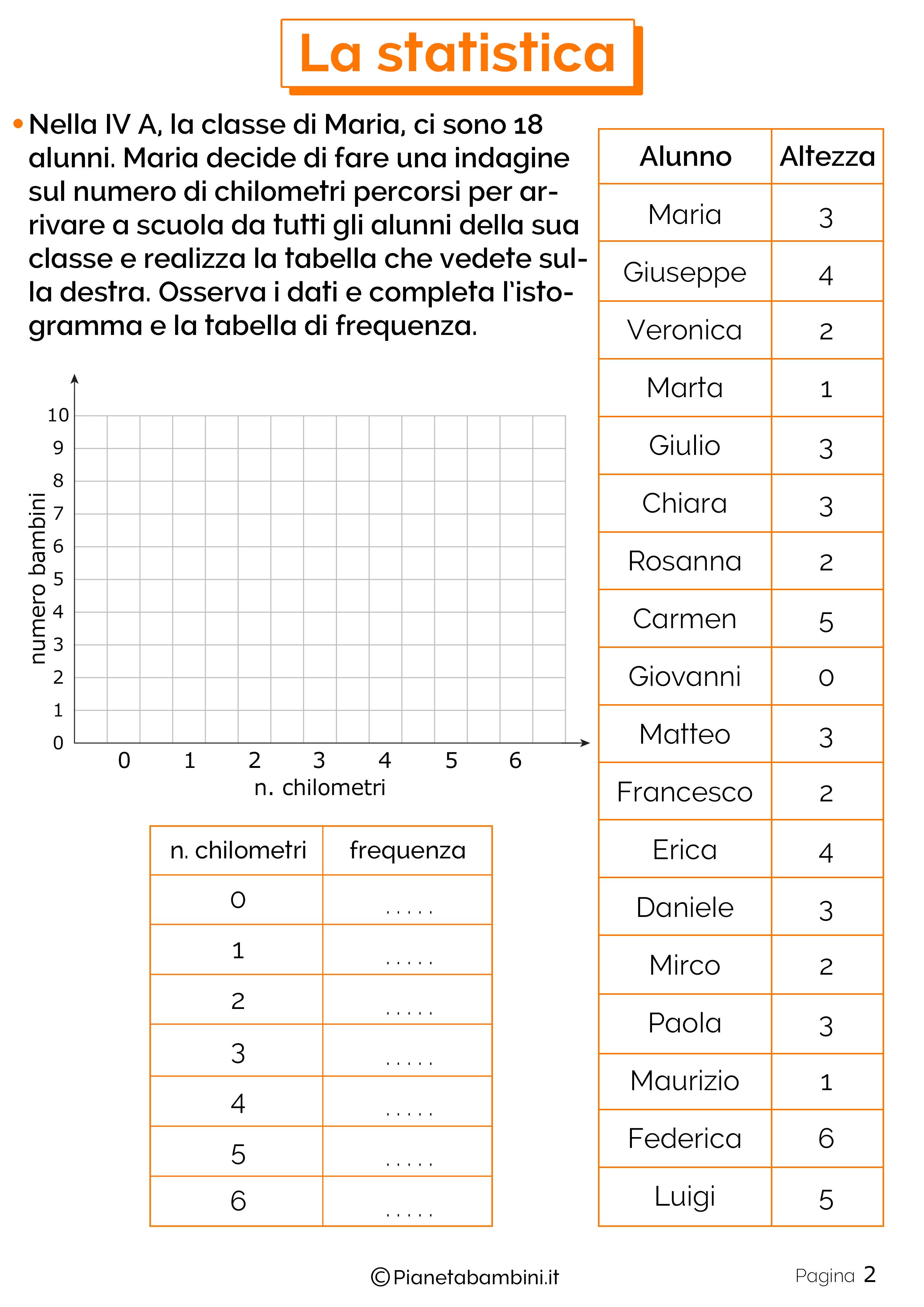 La Statistica: Esercizi per la Scuola Primaria   Scuola ...