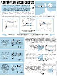 Augmented Sixth Chords... and other theory sheets | Music theory, Learn music, Music composition
