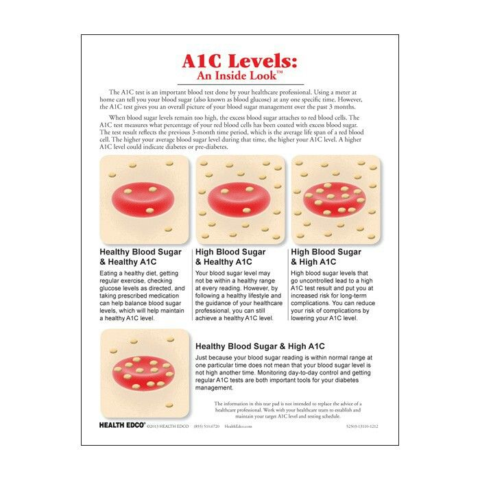 A1c Levels Image By Marie W On Type 2 Diabetes