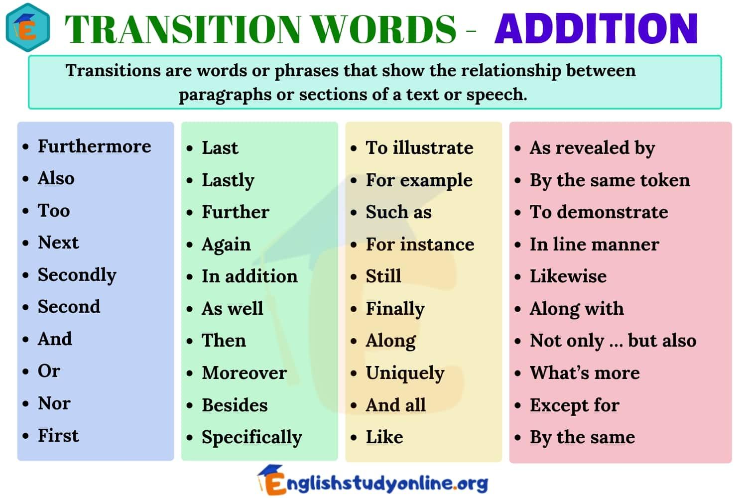 40 Common Transition Words
