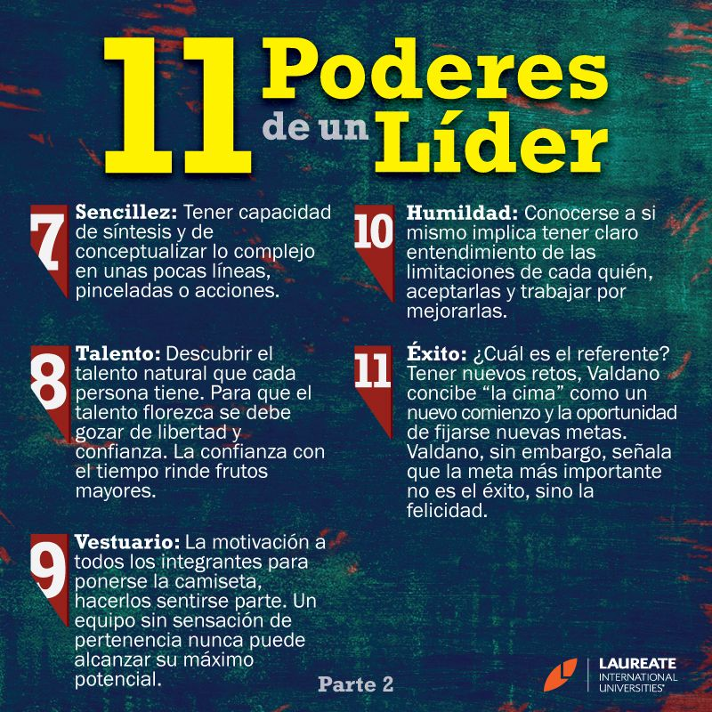 LOS 11 PODERES DEL LIDER EPUB DOWNLOAD