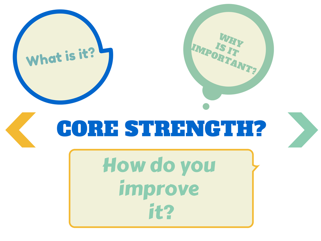 The Noatbook Why Core Strength Is Important For Your Child And Fun Ways To Improve It