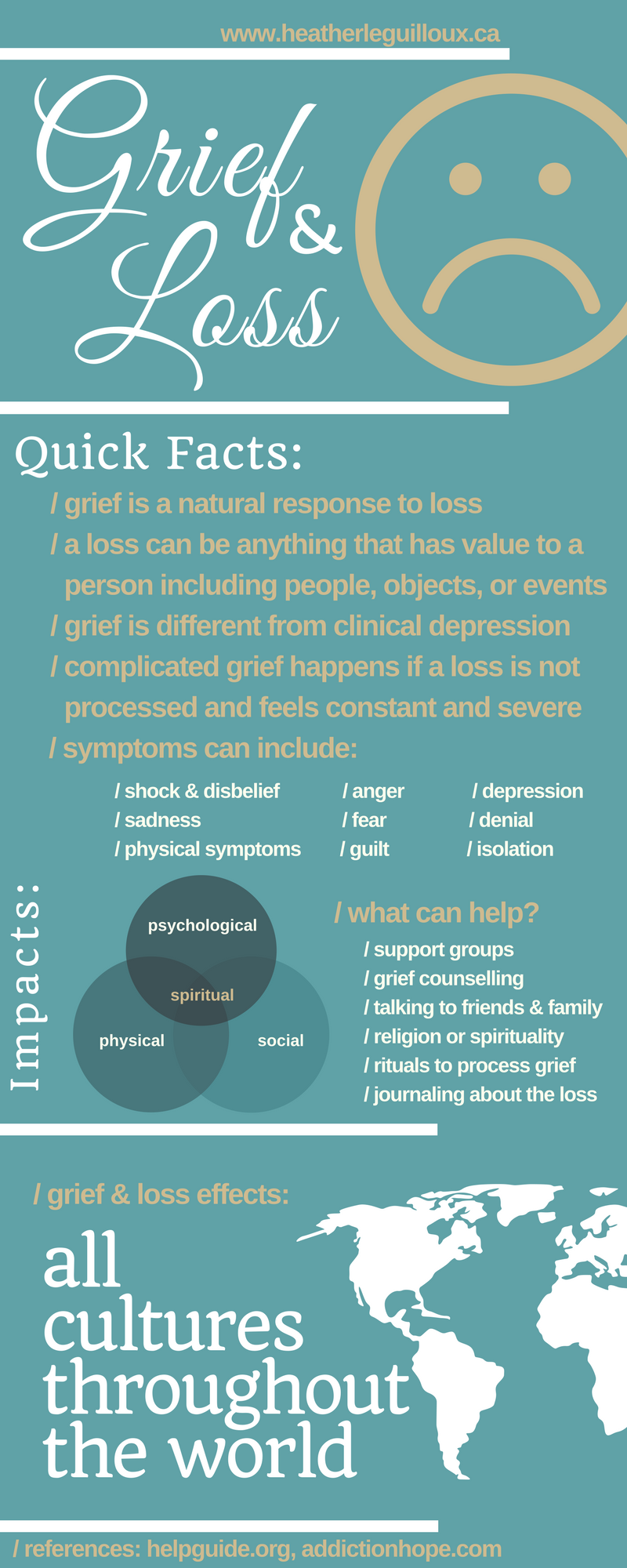 compare and contrast theories on grief and loss Grief and bereavement are different for each individual, that is no two people will experience a loss in the same way a loss is the absence of something we deem meaningful over the years there have been many different theories of grief, but it is not a 'one size fits all' approach.