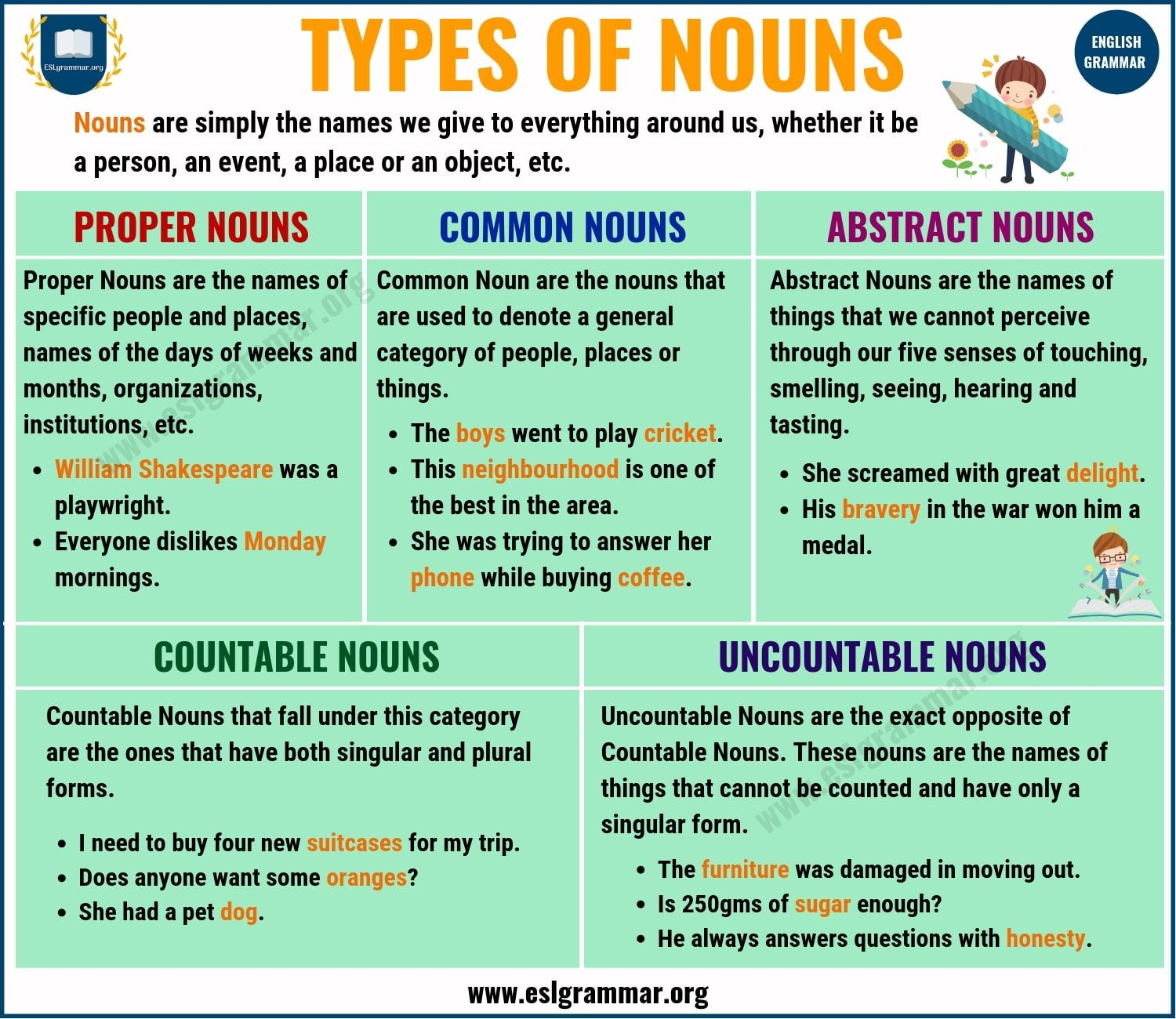 8 types of nouns in english with useful examples | types of nouns.