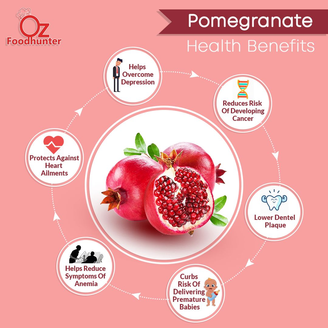 Health Benefits Of Pomegranate Food Facts Food Hunter Online Food