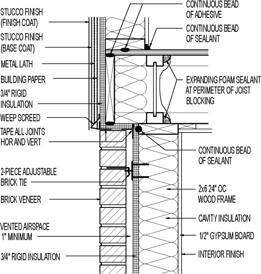 Wall section stucco exterior above brick veneer 3 4 rigid insulation for Exterior wall construction detail