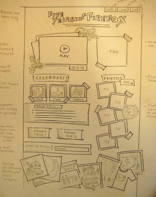25 Examples Of Wireframes And Mockups Sketches Wireframe