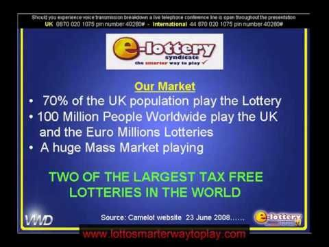 Lotto Systems Explained