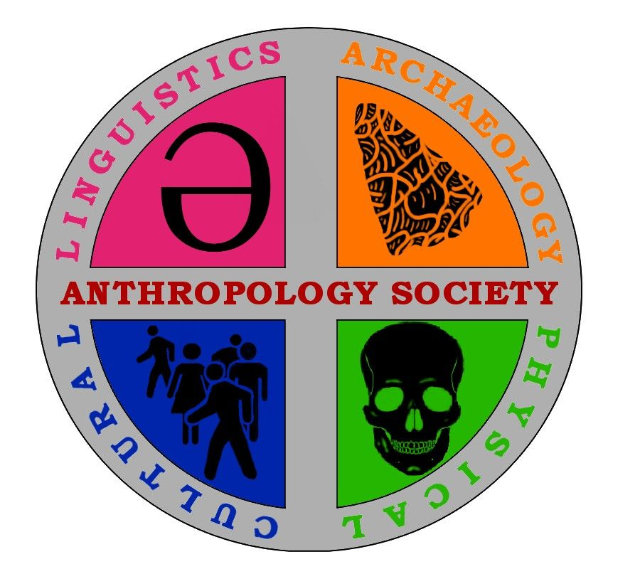 Home Anthropology Research Guide At New York University Social Studie Essay Topics Forensic Topic