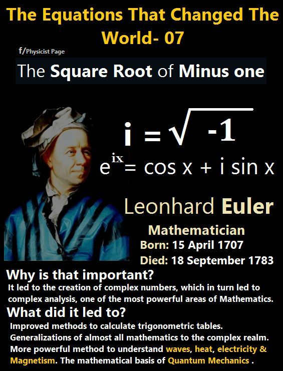 The Square Root Of Minus One Mathematically The Complex Numbers