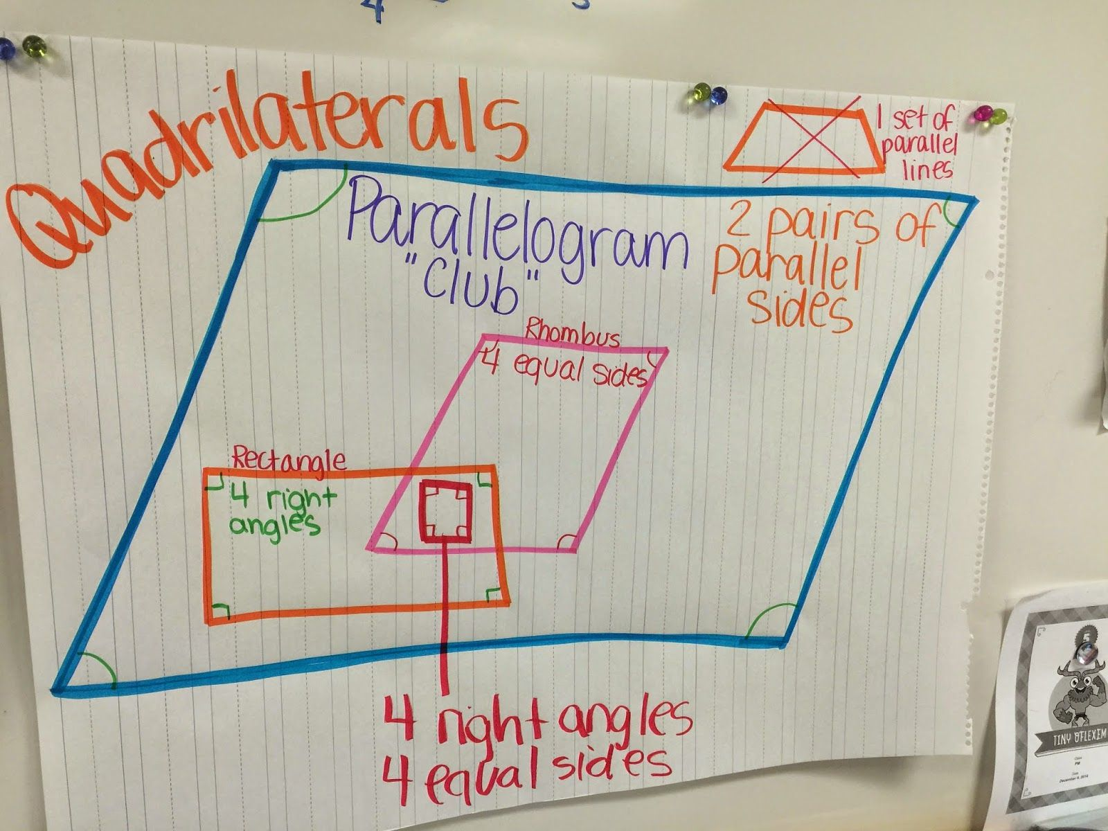 Parallelogram Club Anchor Chart And Classifying Shapes
