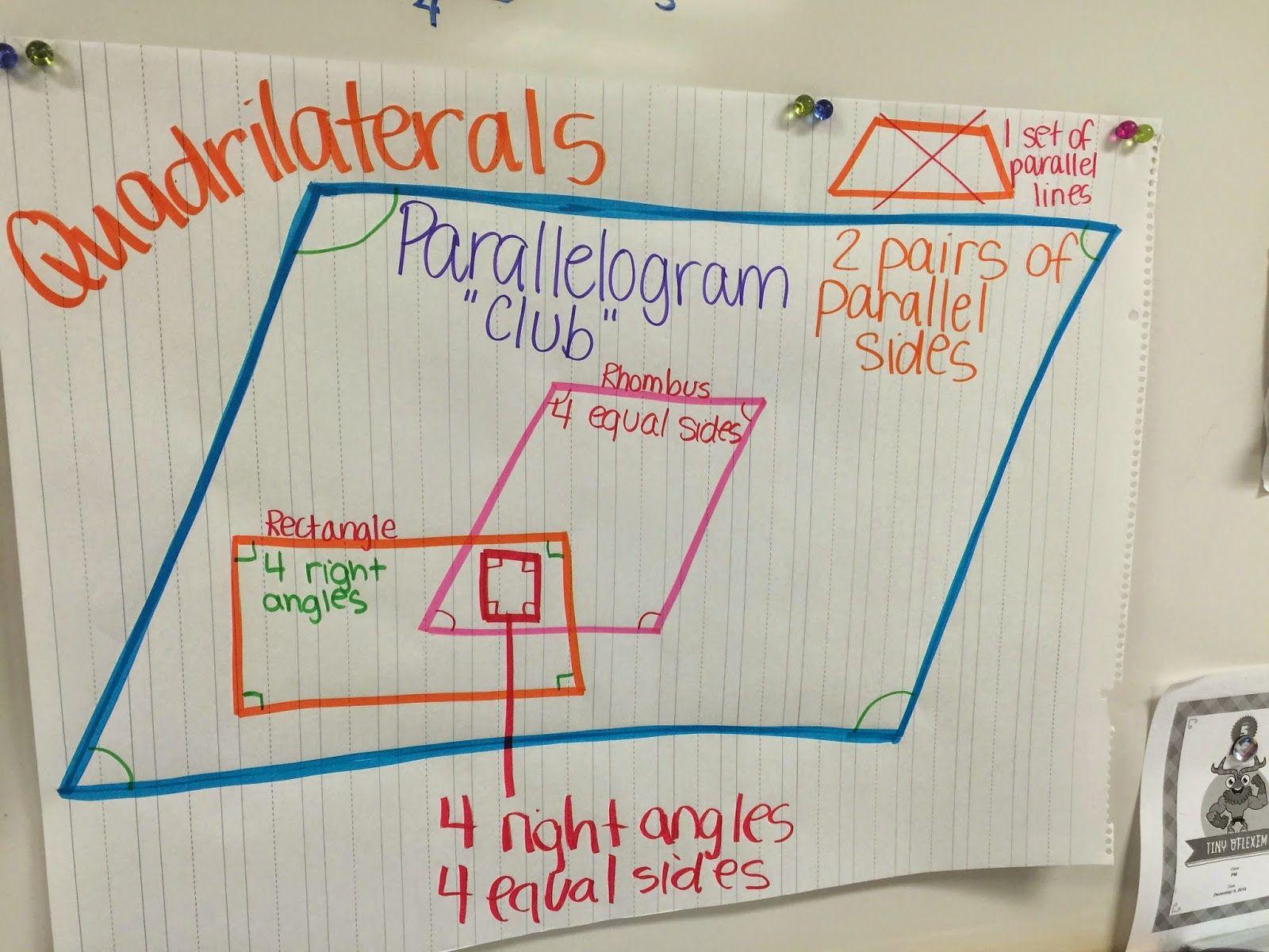 Classify Quadrilaterals Worksheet Grade 3