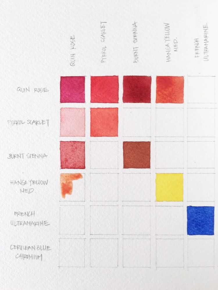5 Types Of Watercolor Charts Type 4 Color Mixing Chart Art