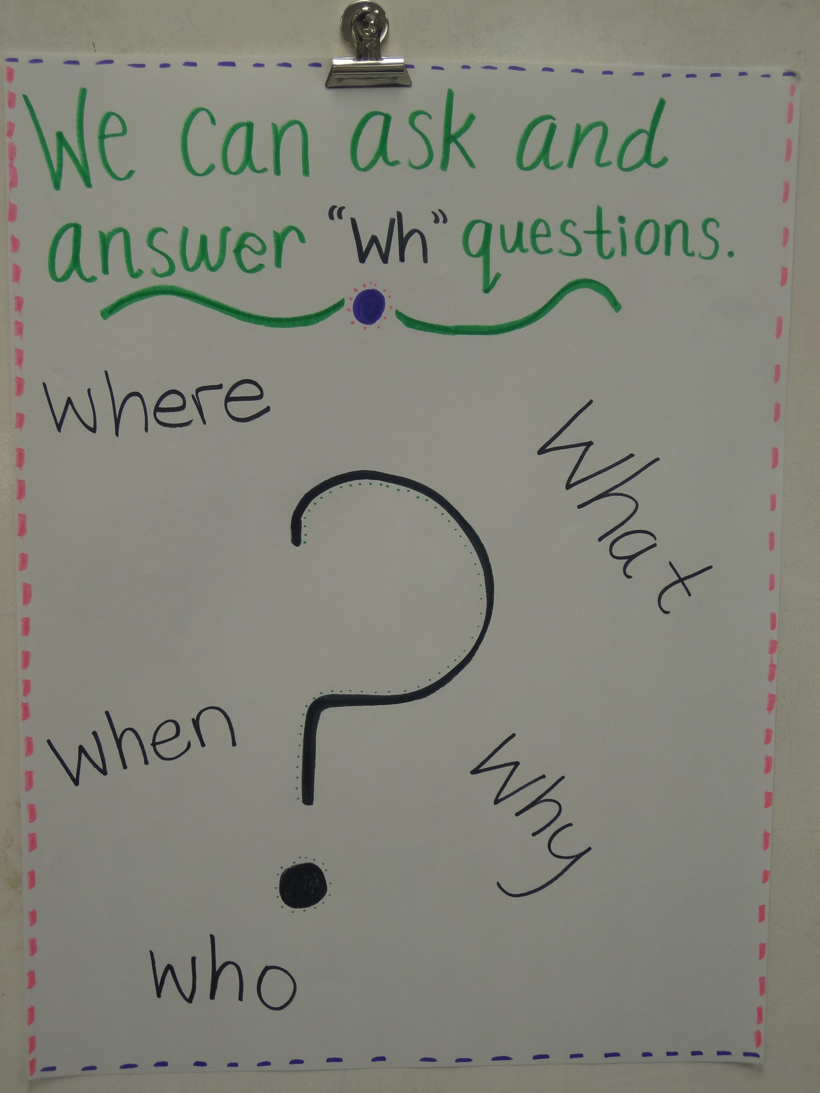 Learning To Ask Questions Chor Chart