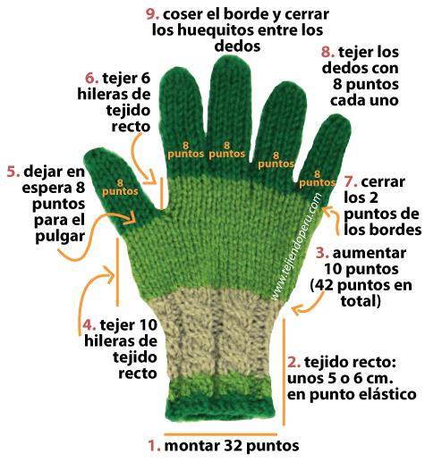 Cómo tejer guantes en dos agujas o palitos en forma tubular ...