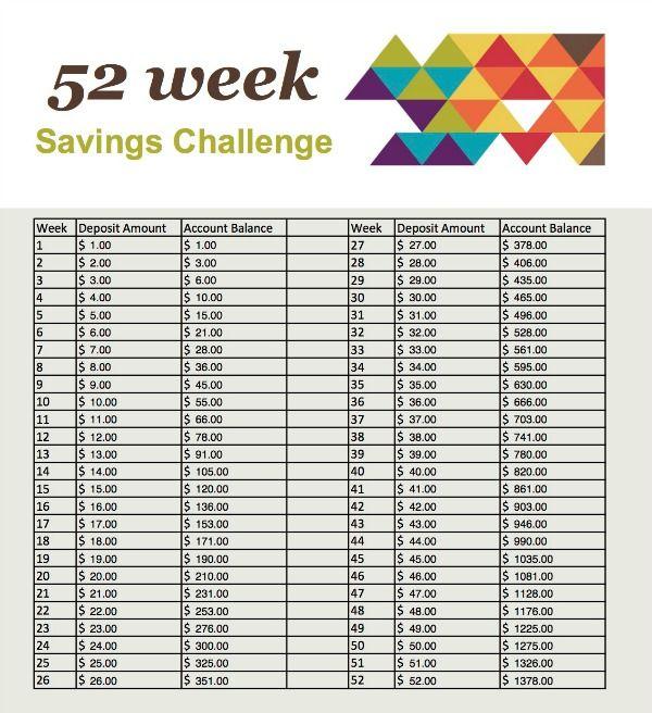 Impeccable image with 52 week savings plan printable