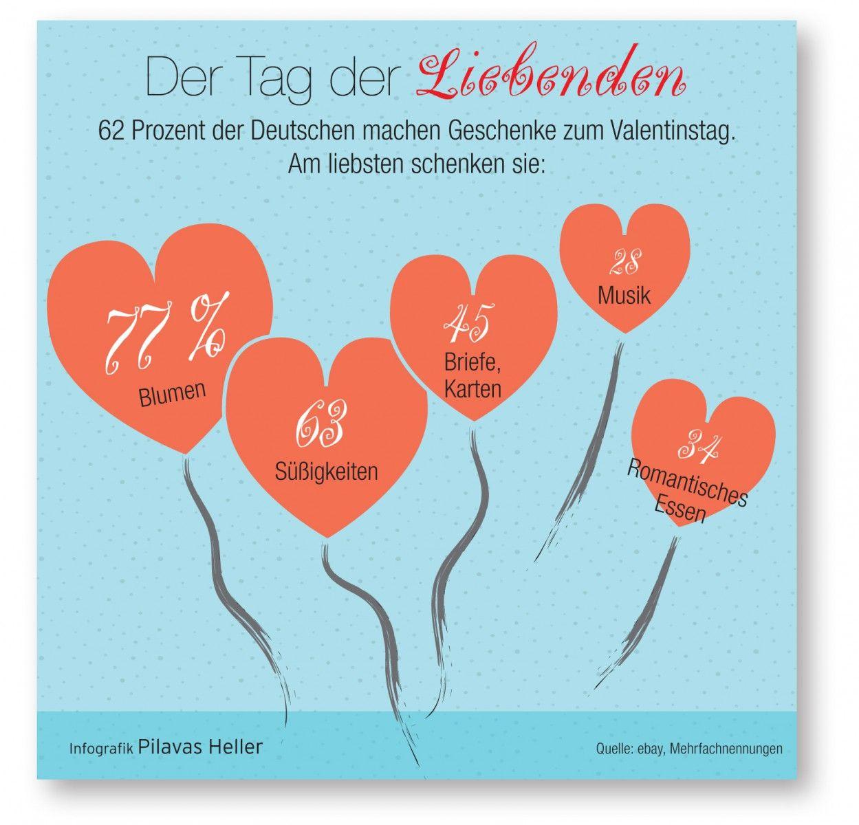 Die Besten 25+ Valentinstag Brauch Ideen Auf Pinterest | Originelle  Geschenkideen, DIY Geburtstag Mutter Und Geburtstagsgeschenk Für Mütter