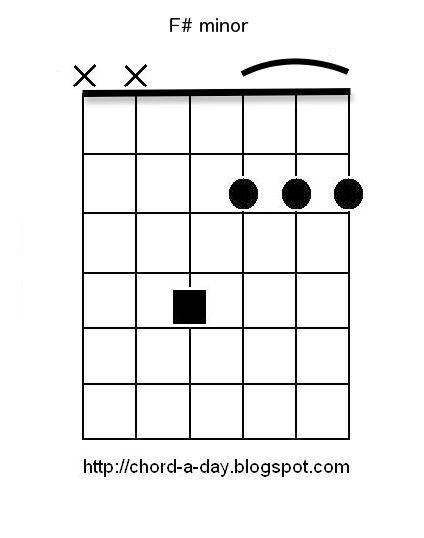 A New Guitar Chord Every Day: F# minor guitar chord | Songs to Learn ...