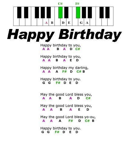 Piano Lessons For Kids Happy Birthday Piano In 2018 Pinterest