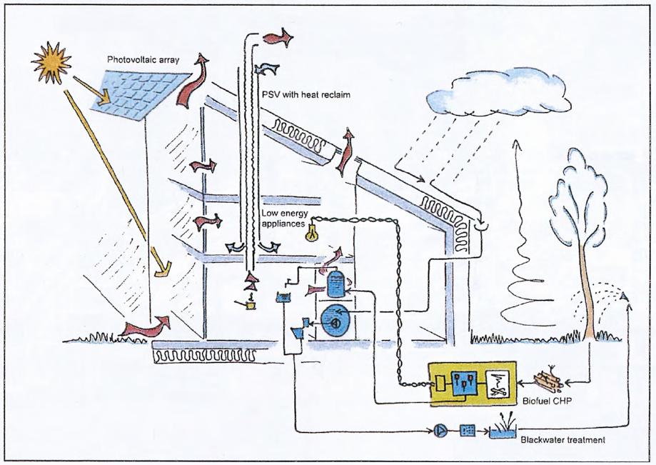 Natural Ventilation Design For Houses   House Interior