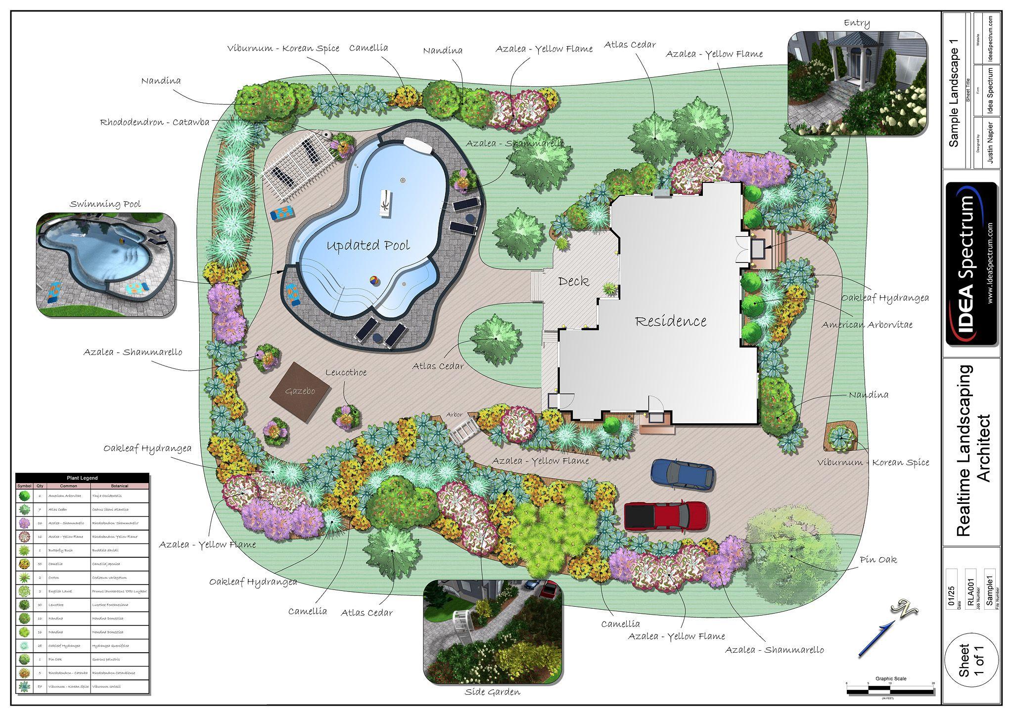 Graphic Designer Tools Landscape Design Software Garden Design