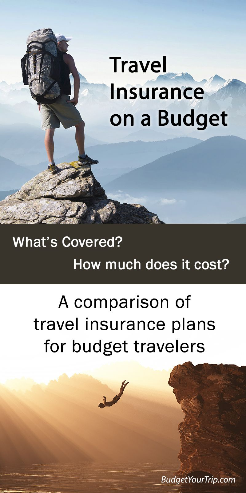 Travel Insurance for Budget Travellers: Comparing Your ...