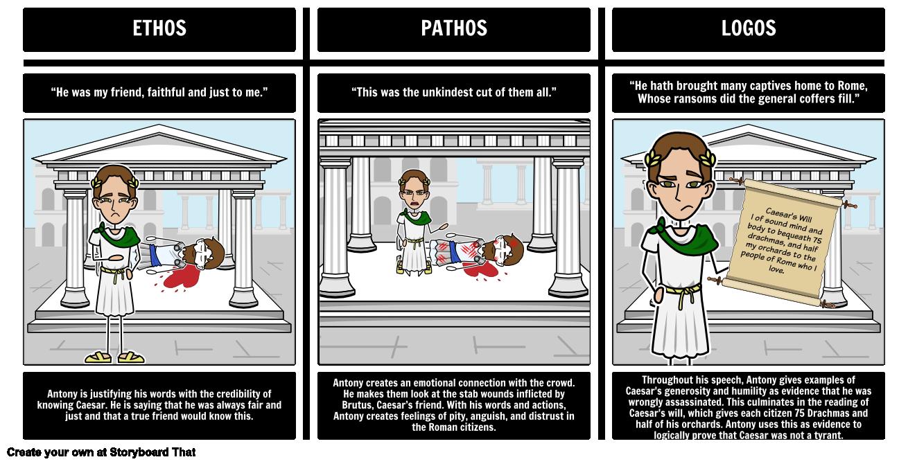 The Tragedy Of Julius Caesar Ethos Pathos And Logos Ethos Pathos Logos Teaching Shakespeare Elementary Lesson Plans