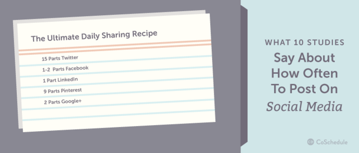 Pocket How To Build A Social Media Editorial Calendar The Easy