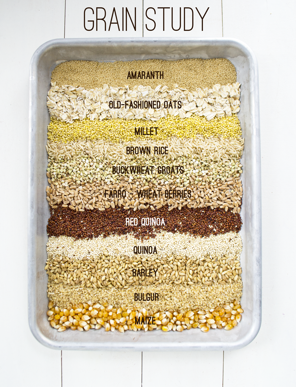 types of grains list - Google Search | Food facts ...