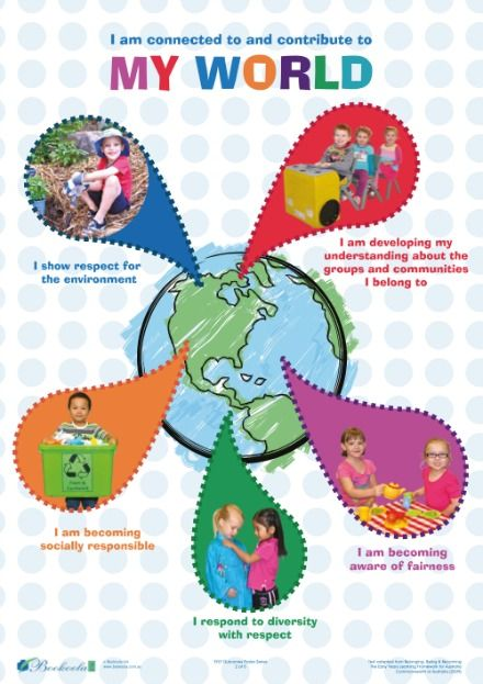 play as a framework for learning Support the application of this framework play-based learning:  belonging, being & becoming the early years learning framework for australia 7 a.