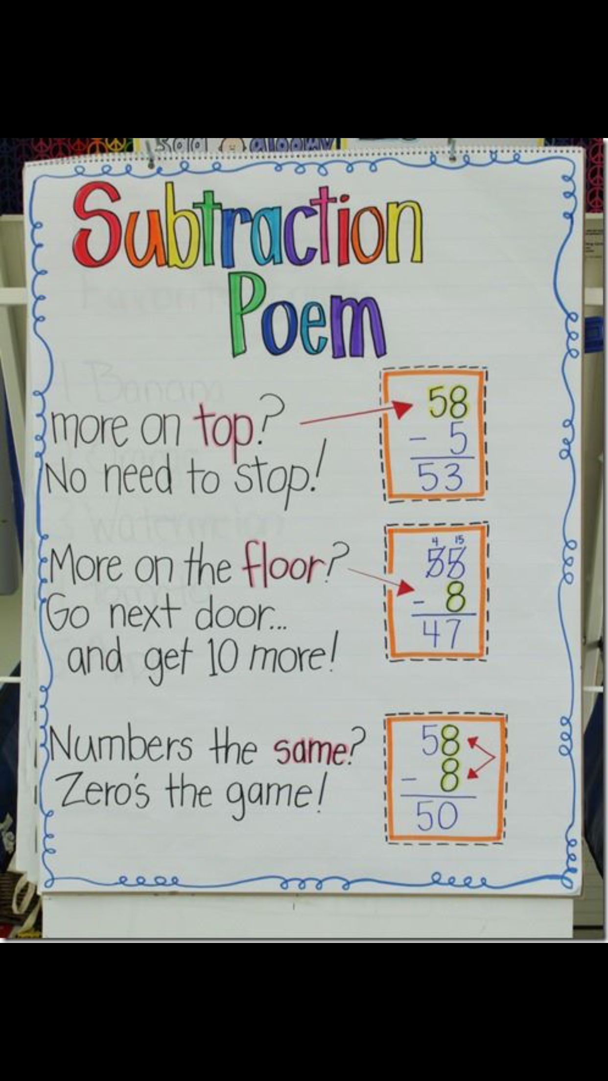 Pin By Vernitta Childress On Anchor Charts