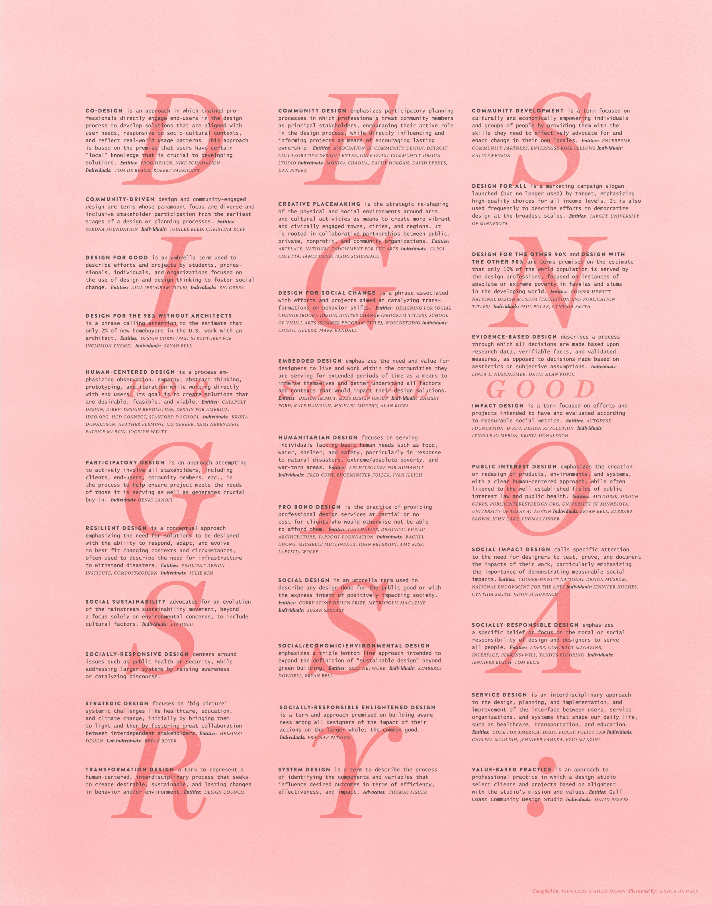 What Is Social Design Http Www Good Is Posts A Good Design Glossary To Decode The Jargon Glossary Social Impact Design Cool Designs
