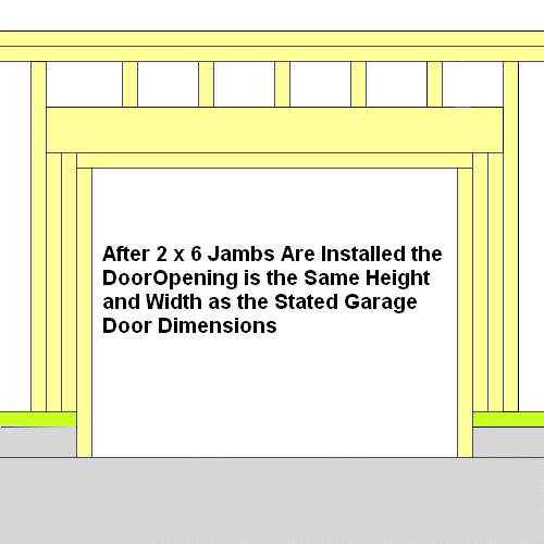 Garage Door Framing Garage Door Framing Garage Doors Door Frame