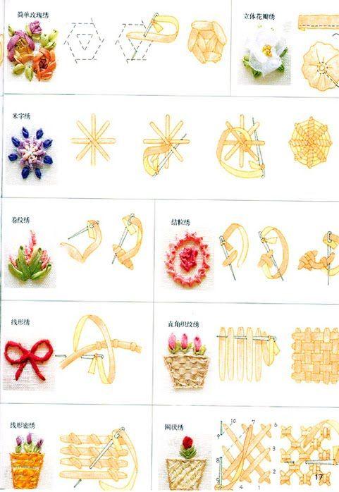 hilos-enredados: flores bordadas con cintas (ribbon embroidery ...