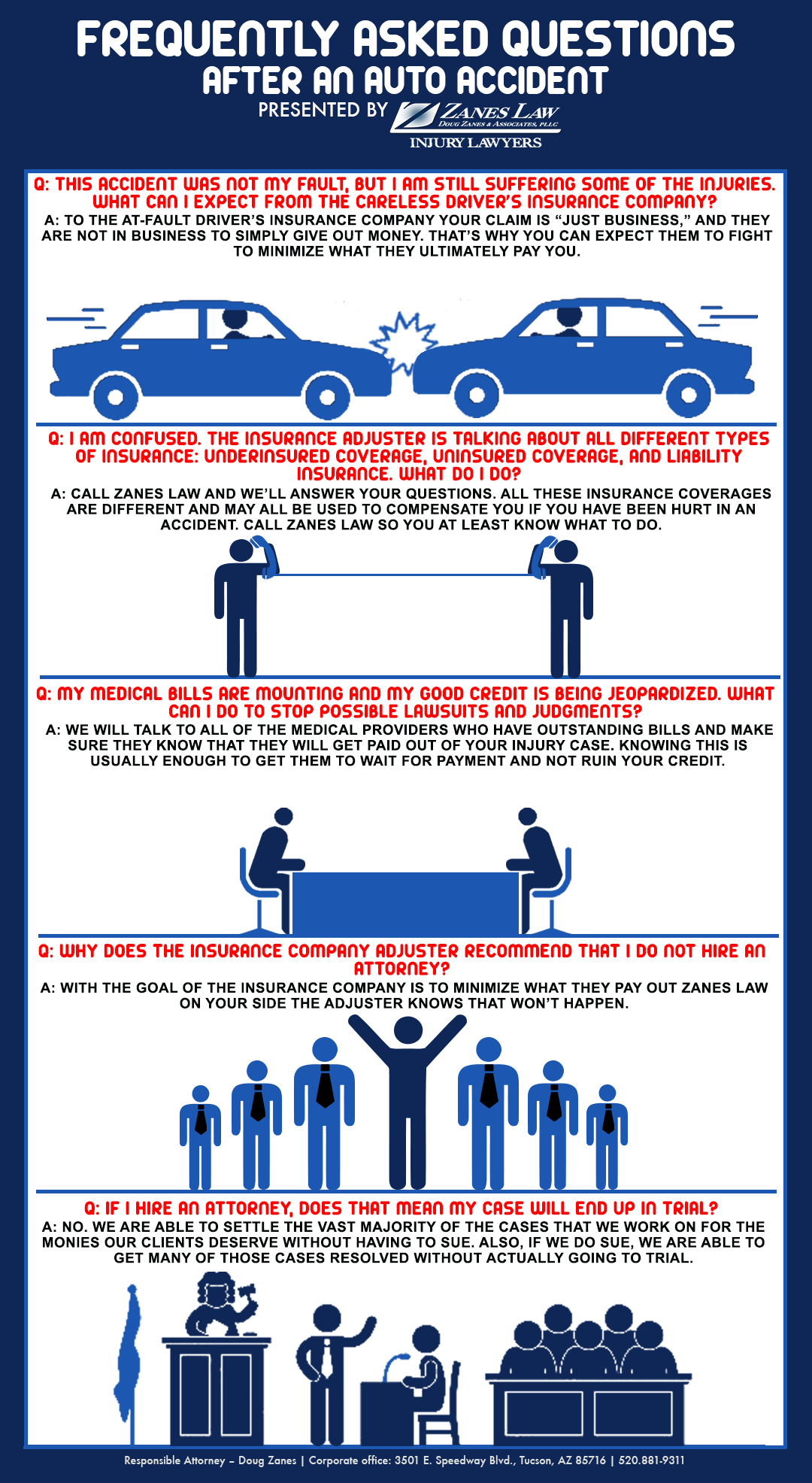Frequently Asked Questions After An Auto Accident Infographic