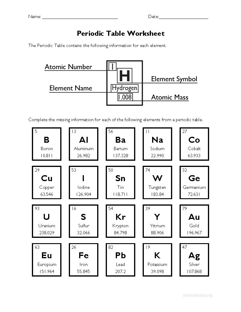 Introduction To Periodic Table Lab Activity Worksheet